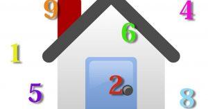 Conoce tu casa con numerología